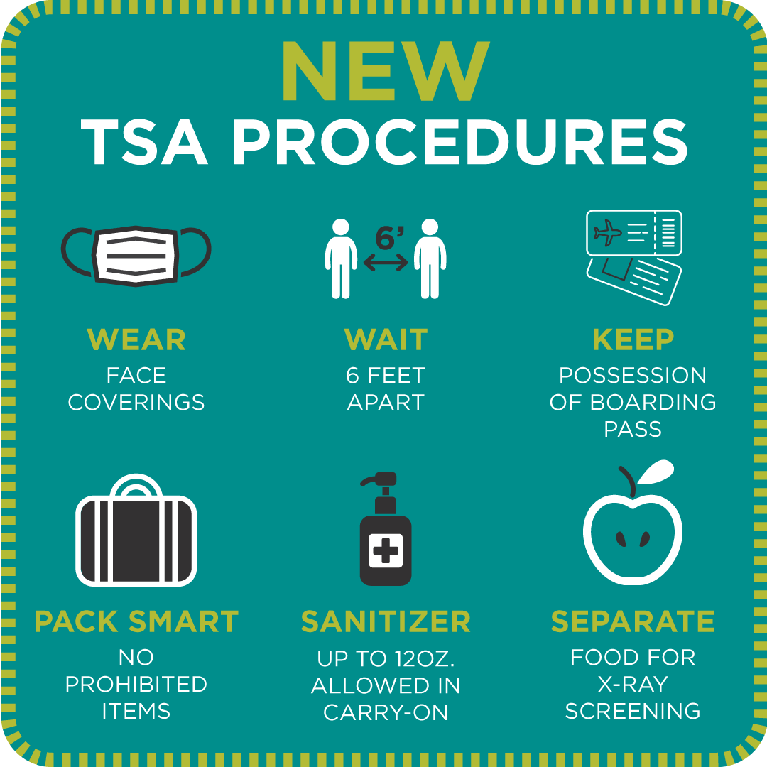 NEW TSA PROCEDURES