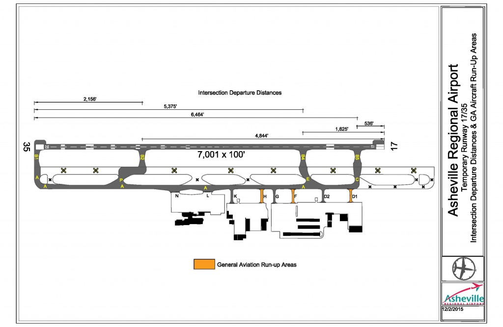 Intersection Departure Distances and GA Runup Areas Rwy 17-35